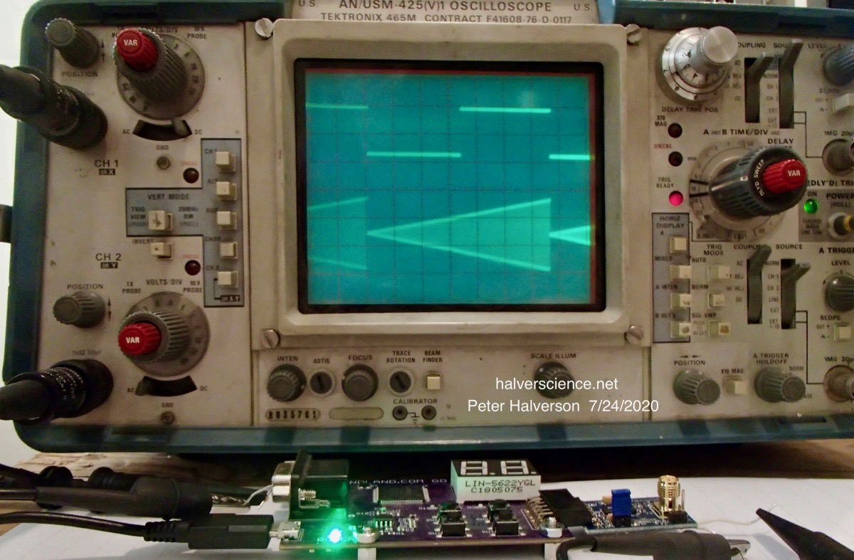 <strong>Successful test pattern: 500 kHz square wave linearly growing in amplitude. The modulation is a 15 Hz sawtooth.</strong>