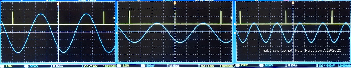 <strong>Effects of commands 3, 4 and 5. Image 1: 180 degree phase shift causes waveform to become its negative. Image 2: Amplitude reducced by 50%. Image 3: Frequency is now 2 kHz.</strong>